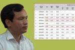 Sửa điểm thi ở Hà Giang: 'Kiên quyết xử lý đến cùng, đúng người, đúng việc và không có vùng cấm'
