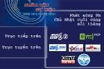 Phòng chống tội phạm công nghệ cao ở Việt Nam