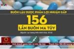 Buôn lậu dược phẩm lợi nhuận gấp 156 lần buôn ma túy