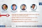 Video: Nhìn lại con đường phạm tội của cựu trung tướng Phan Văn Vĩnh