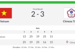 Truc tiep ASIAD 2018 ngay 23/8: Olympic Viet Nam chien thang, hoan tat ngay vang cua doan Viet Nam hinh anh 5
