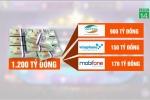Đường dây đánh bạc nghìn tỷ: Đề nghị thu hồi hàng trăm tỷ đồng từ nhà mạng, ngân hàng