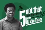 5 câu hỏi lớn trước ngày kết thúc đại án Hà Văn Thắm
