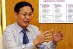 Phó Giám đốc ĐHQG Hà Nội: 'Bảng xếp hạng 49 trường ĐH Việt Nam còn quá nhiều bất cập'