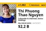 Bà Phương Thảo sắp vào TOP 1.000, ông Phạm Nhật Vượng đứng thứ 536