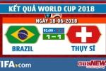 Video kết quả Brazil vs Thụy Sĩ 1-1: Neymar tịt ngòi, Brazil vỡ mộng