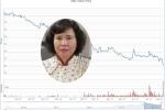 Tài sản trên cổ phiếu Điện Quang của bà Hồ Thị Kim Thoa tiếp tục 'bốc hơi'