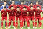 Lịch thi đấu vòng loại U23 Châu Á 2018 của đội tuyển U23 Việt Nam