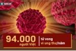 Việt Nam xếp thứ bao nhiêu trong bản đồ ung thư thế giới mới nhất?
