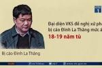 Video: Tuyên án ông Đinh La Thăng và các đồng phạm