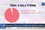 TP.HCM cảnh báo học sinh, sinh viên tham gia đánh bạc qua mạng