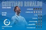Real gỡ tên, bóc hình Ronaldo trong phòng thay đồ