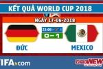 Video kết quả Đức vs Mexico: Trận đấu lịch sử tại World Cup 2018