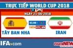 Video bàn thắng Tây Ban Nha vs Iran, Bảng B bóng đá World Cup 2018