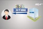 Để vay 20 tỷ đồng, Giám đốc Sở TN-MT Yên Bái cần những điều kiện gì?
