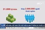 Số tiền 'đốt' vào thuốc lá có thể giúp 2 triệu người Việt thoát nghèo
