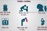 Bệnh ung thư nào tấn công đàn ông Việt khủng khiếp nhất?