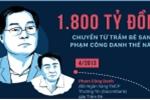 Infographic: 1.800 tỷ đồng được chuyển từ Trầm Bê sang Phạm Công Danh thế nào?