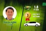 Chân dung 'Vua thép' và 'Vua ô tô' Việt Nam lọt danh sách tỷ phú thế giới