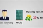 Video: Chân dung 'trùm' đường dây đánh bạc nghìn tỷ do tướng công an bảo kê