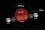 'Nguyệt thực toàn phần, siêu trăng, trăng xanh' cùng xuất hiện đêm nay: Chuyên gia thiên văn tiết lộ bất ngờ