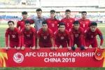 Quỹ Hỗ trợ Tài năng trẻ Việt Nam tặng thưởng U23 Việt Nam tổng 500 triệu đồng