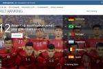 FIFA: Không đội nào ở châu Á thăng tiến như Việt Nam