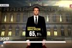 Chân dung tân tổng thống Pháp trẻ nhất lịch sử