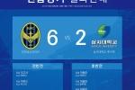 Sau ban thang ra mat, Cong Phuong lai ghi dau an giup Incheon United thang dam hinh anh 1