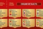 Lịch thi đấu World Cup 2018 bằng Excel, Tải file lịch WC 2018 hoàn toàn tự động