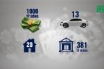 Vụ đánh bạc online ngàn tỷ: Cơ quan điều tra trắng đêm đếm tiền, vàng của Phan Sào Nam