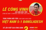 Infographic: Olympic Viet Nam co vuot duoc dinh cao ASIAD thoi Miura? hinh anh 1