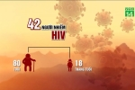Nhiễm HIV ở Phú Thọ: Xót xa bé gái 18 tháng, cụ già 80 tuổi cũng nhiễm