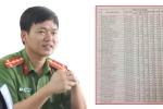 Chỉ huy đơn vị của 35 chiến sĩ có điểm thi THPT cao bất thường: 'Lẽ ra điểm phải cao hơn thế'