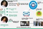 VN Pharma và chuyện chi hoa hồng kê thuốc: 'Cái bắt tay dưới gầm bàn' của liên minh ma quỷ
