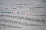 'Điều động' vợ phó bí thư làm người nghèo: Chủ tịch Cà Mau chỉ đạo làm rõ