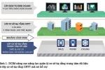 Quản lý cơ sở hạ tầng trung tâm dữ liệu – Giải pháp thành công trong quản lý doanh nghiệp