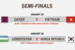 Chốt lịch thi đấu trận bán kết U23 Việt Nam vs U23 Qatar chính thức