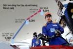 Lý do tăng thuế xăng dầu kịch khung rất ngụy biện và thiếu thuyết phục