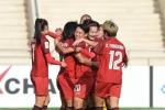 Bóng đá Thái Lan suýt làm nên kỳ tích như U23 Việt Nam ở giải châu Á