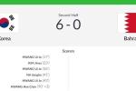 Son Heung Min khong thi dau, Olympic Han Quoc van de bep Olympic Bahrain hinh anh 1
