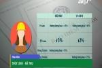 Quy định mới: Lương hưu phụ nữ giảm 10%