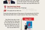 Không còn là Phó chủ tịch tỉnh, ông Trịnh Xuân Thanh có được giữ chức Tỉnh ủy viên?
