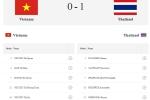 Truc tiep ASIAD 2018 ngay 1/9: U23 Viet Nam tuot HCD dang tiec hinh anh 4