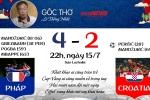 Tiến sĩ Lê Thống Nhất: Pháp vô địch World Cup, 'Eiffel vang khúc mê say khải hoàn'