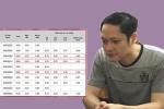 Toàn bộ diễn biến gian lận điểm thi chấn động ở Hà Giang
