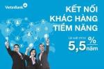 Vay tiền kinh doanh lãi suất 5% tại Vietinbank