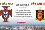 Tiến sĩ Lê Thống Nhất dự đoán đại chiến Bồ Đào Nha vs Tây Ban Nha