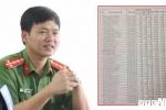29 chiến sĩ cơ động ở Lạng Sơn đỗ trường công an: Lãnh đạo đơn vị nói gì?