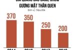 Truyen hinh thuc te, game show ca nhac dang chet dan tren song VTV? hinh anh 2